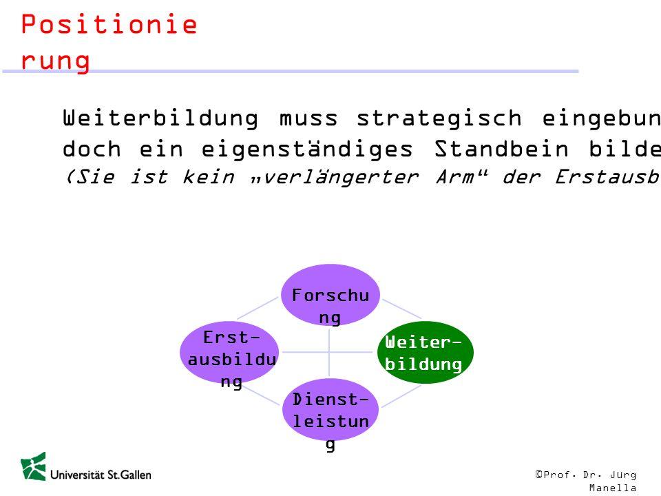 © Prof. Dr. Jürg Manella Erst- ausbildu ng Dienst- leistun g Forschu ng Weiter- bildung Weiterbildung muss strategisch eingebunden sein, doch ein eige