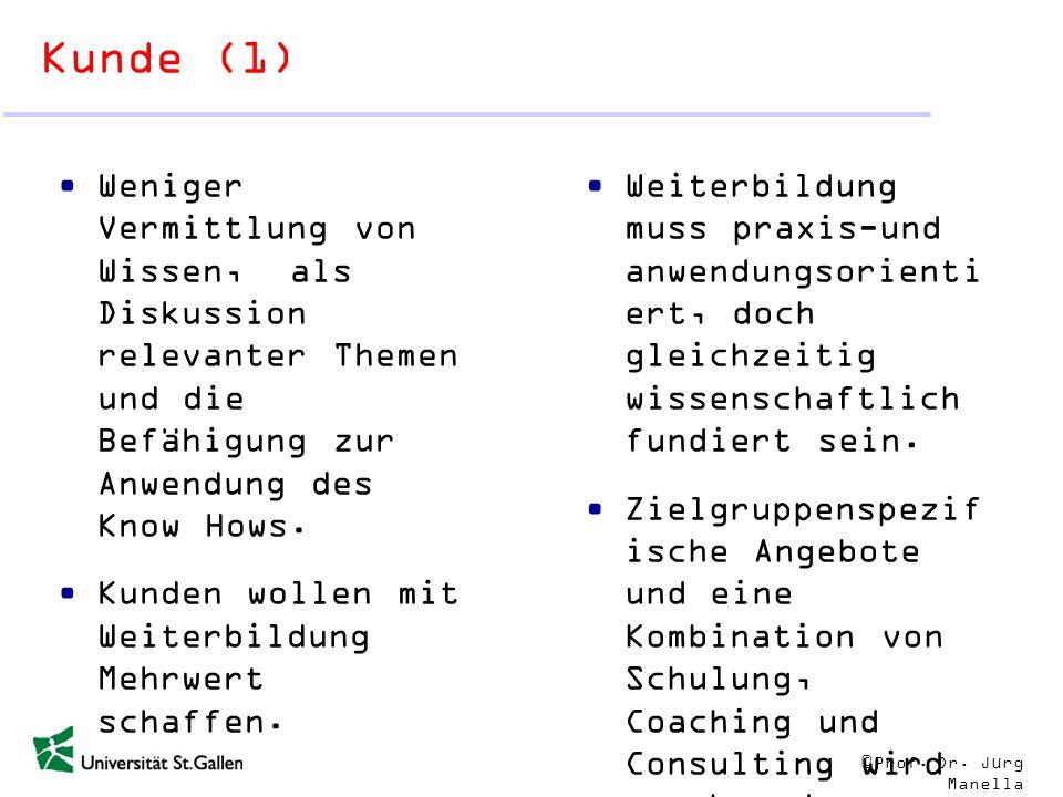 © Prof. Dr. Jürg Manella Kunde (1) Weniger Vermittlung von Wissen, als Diskussion relevanter Themen und die Befähigung zur Anwendung des Know Hows. Ku
