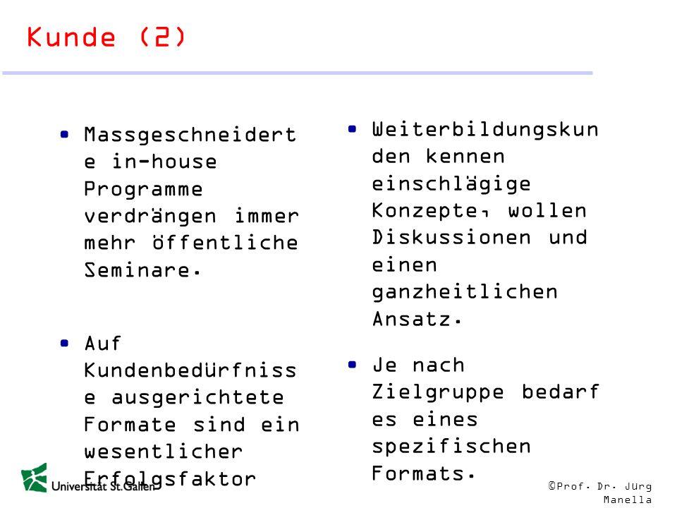 © Prof. Dr. Jürg Manella Kunde (2) Massgeschneidert e in-house Programme verdrängen immer mehr öffentliche Seminare. Auf Kundenbedürfniss e ausgericht