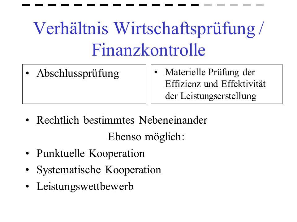 Verhältnis Wirtschaftsprüfung / Finanzkontrolle Abschlussprüfung Materielle Prüfung der Effizienz und Effektivität der Leistungserstellung Rechtlich b