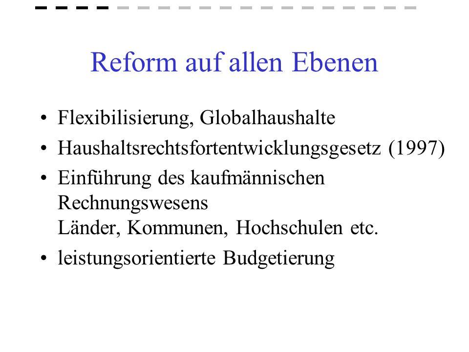Reform auf allen Ebenen Flexibilisierung, Globalhaushalte Haushaltsrechtsfortentwicklungsgesetz (1997) Einführung des kaufmännischen Rechnungswesens L
