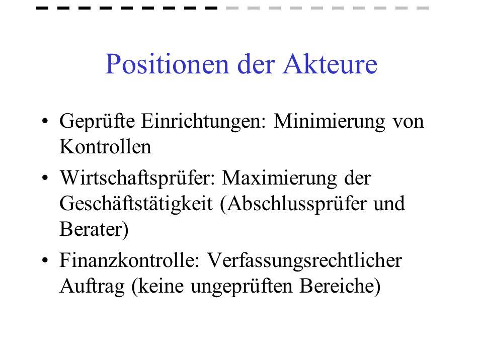Positionen der Akteure Geprüfte Einrichtungen: Minimierung von Kontrollen Wirtschaftsprüfer: Maximierung der Geschäftstätigkeit (Abschlussprüfer und B