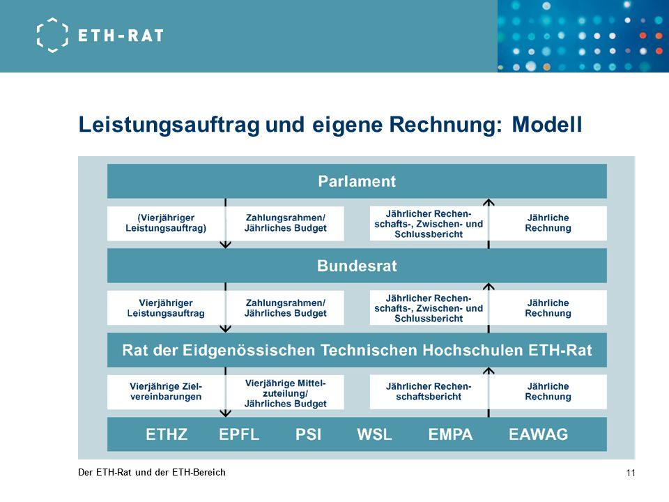 Der ETH-Rat und der ETH-Bereich 11 Leistungsauftrag und eigene Rechnung: Modell