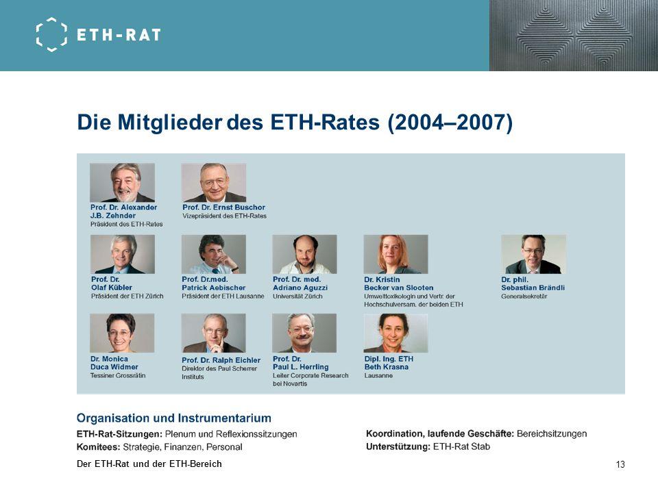 Der ETH-Rat und der ETH-Bereich 13 Die Mitglieder des ETH-Rates (2004–2007)