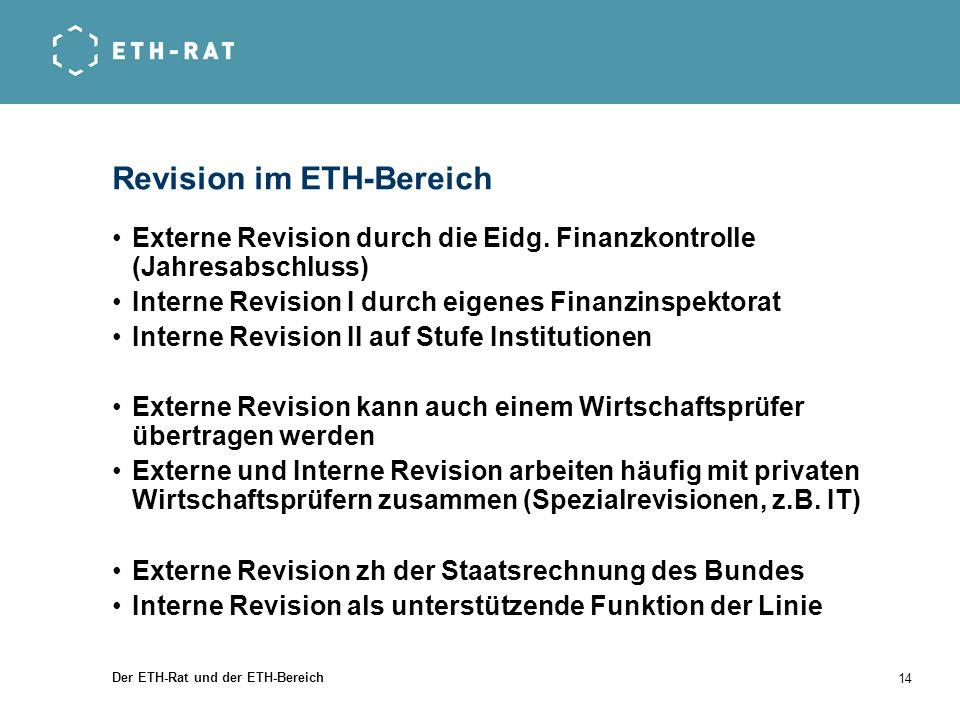 Der ETH-Rat und der ETH-Bereich 14 Revision im ETH-Bereich Externe Revision durch die Eidg. Finanzkontrolle (Jahresabschluss) Interne Revision I durch