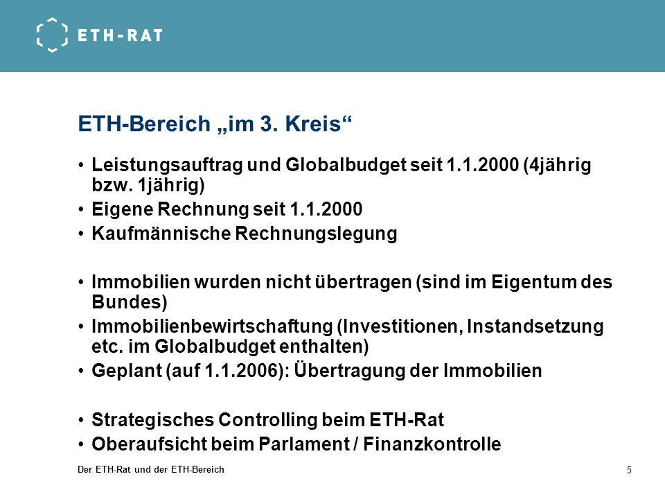 Der ETH-Rat und der ETH-Bereich 5 ETH-Bereich im 3. Kreis Leistungsauftrag und Globalbudget seit 1.1.2000 (4jährig bzw. 1jährig) Eigene Rechnung seit