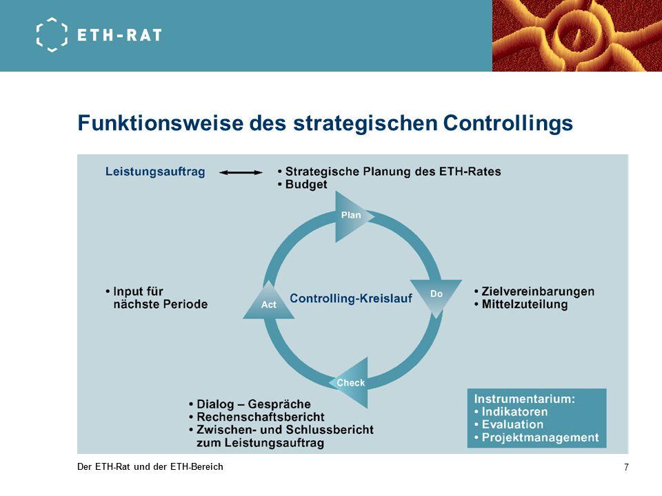 Der ETH-Rat und der ETH-Bereich 7 Funktionsweise des strategischen Controllings