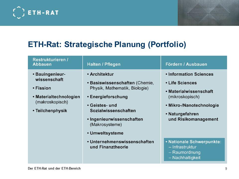 Der ETH-Rat und der ETH-Bereich 10 Strategisches Controlling: Check (Reporting) Indikatoren Evaluationen Dialog-Gespräche Meta-Evaluation des institutionsinternen Controllings Indikatorengestützte Mittelzuteilung
