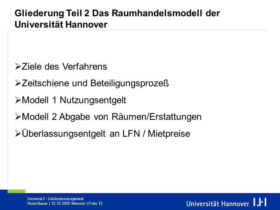 Dezernat 3 - Gebäudemanagement Horst Bauer   12.12.2005 Münster   Folie 13 Gliederung Teil 2 Das Raumhandelsmodell der Universität Hannover Ziele des