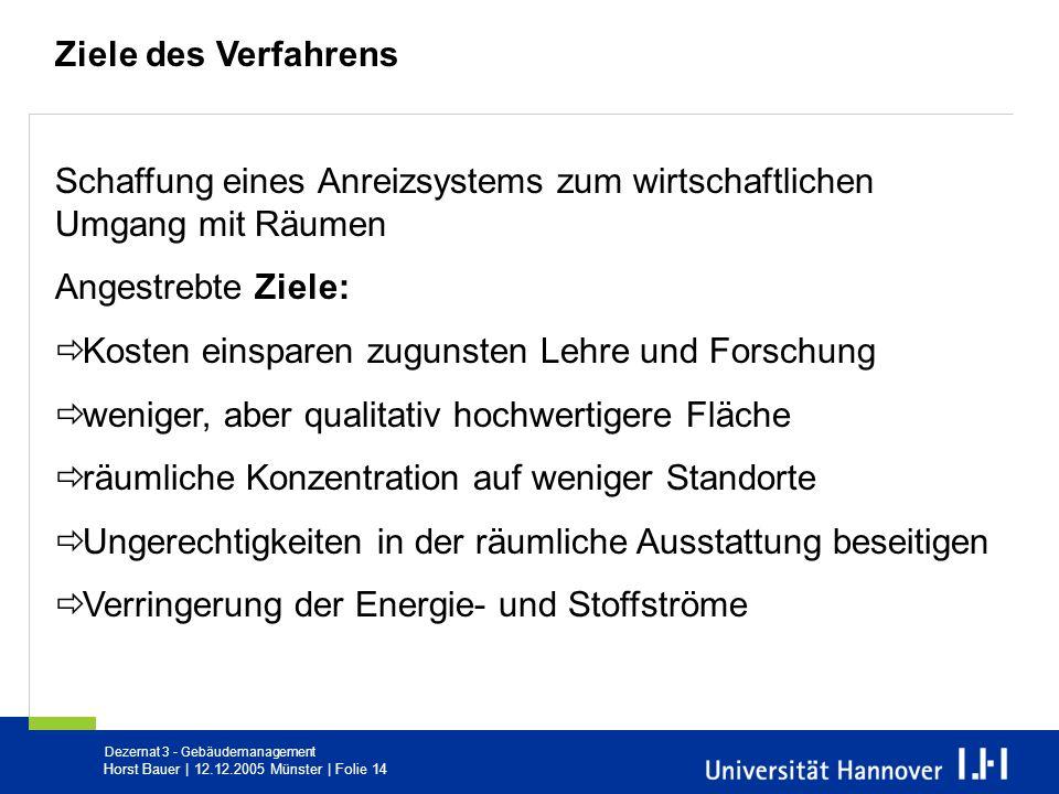 Dezernat 3 - Gebäudemanagement Horst Bauer   12.12.2005 Münster   Folie 14 Ziele des Verfahrens Schaffung eines Anreizsystems zum wirtschaftlichen Umg