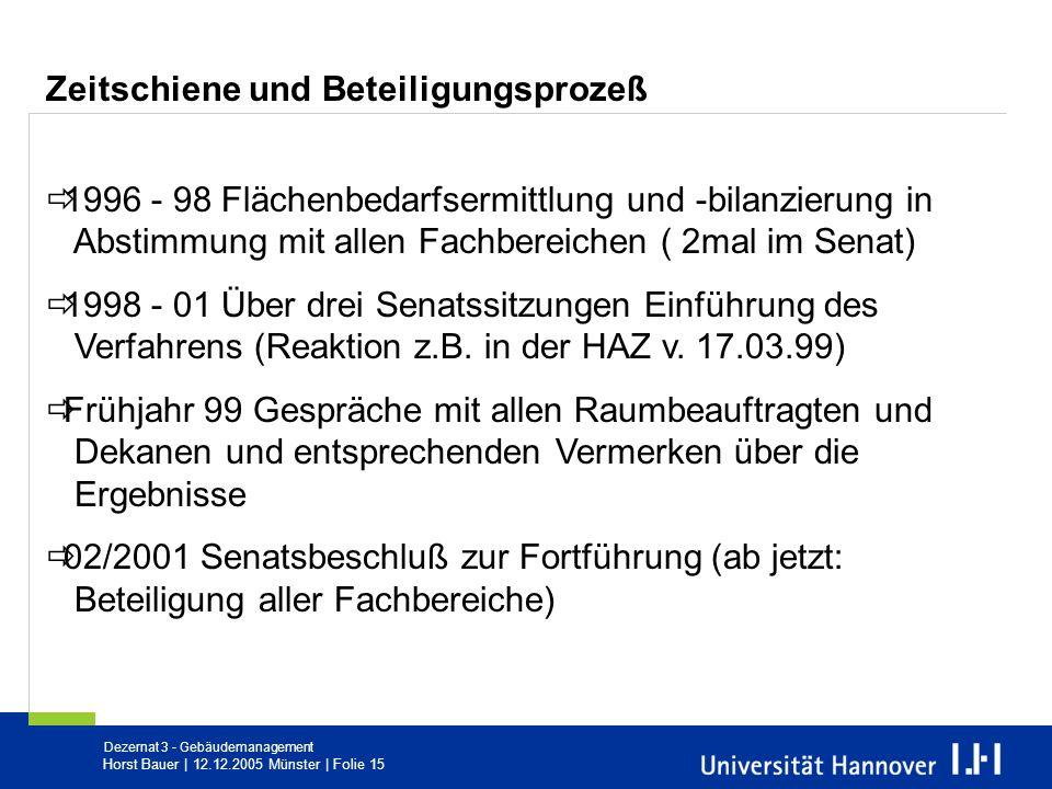 Dezernat 3 - Gebäudemanagement Horst Bauer   12.12.2005 Münster   Folie 15 Zeitschiene und Beteiligungsprozeß 1996 - 98 Flächenbedarfsermittlung und -