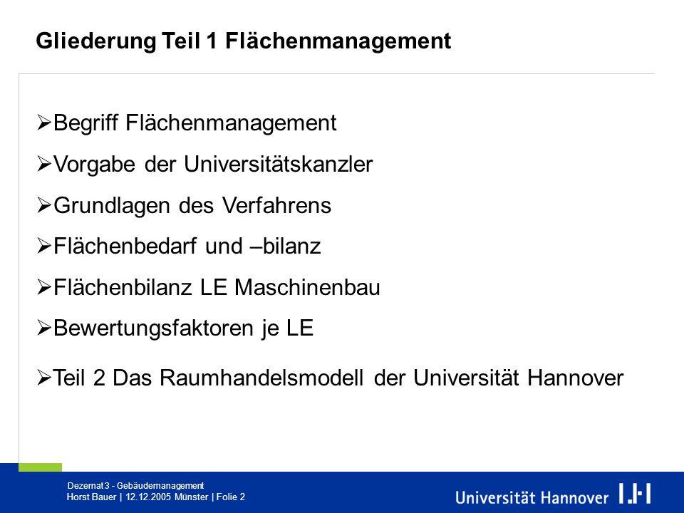 Dezernat 3 - Gebäudemanagement Horst Bauer   12.12.2005 Münster   Folie 2 Gliederung Teil 1 Flächenmanagement Begriff Flächenmanagement Vorgabe der Un