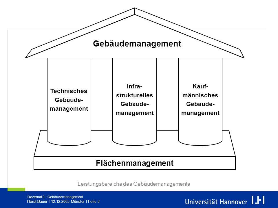 Dezernat 3 - Gebäudemanagement Horst Bauer | 12.12.2005 Münster | Folie 4 aus DIN 32736 Gebäudemanagement - August 2000 Das Flächenmanagement (FLM) umfasst das Management der verfügbaren Flächen im Hinblick auf ihre Nutzung und Verwertung.