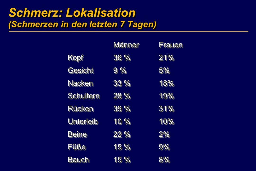 Schmerz: Lokalisation (Schmerzen in den letzten 7 Tagen) MännerFrauen Kopf 36 % 21% Gesicht 9 % 5% Nacken 33 % 18% Schultern 28 % 19% Rücken 39 % 31%
