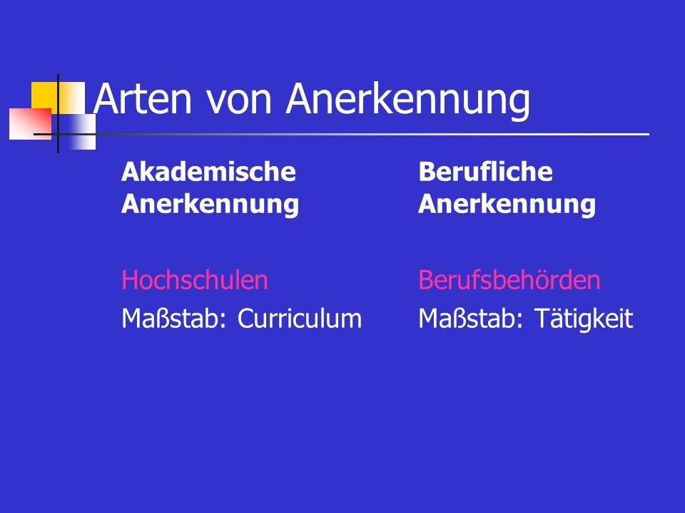 Arten von Anerkennung Akademische Anerkennung Hochschulen Maßstab: Curriculum Berufliche Anerkennung Berufsbehörden Maßstab: Tätigkeit