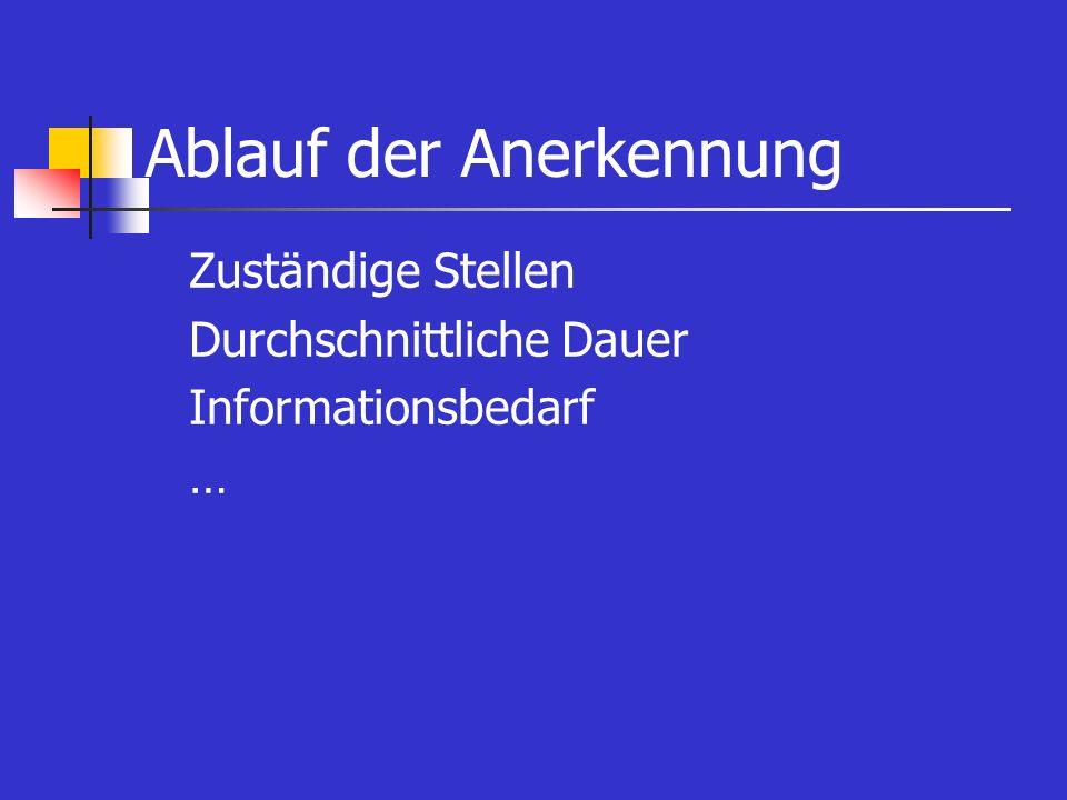 Ablauf der Anerkennung Zuständige Stellen Durchschnittliche Dauer Informationsbedarf …