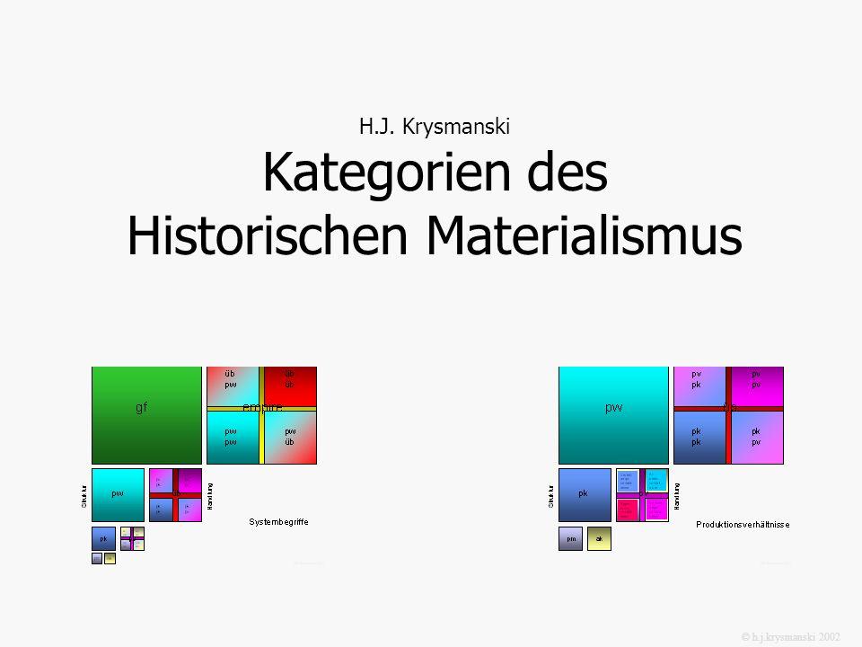 H.J. Krysmanski Kategorien des Historischen Materialismus © h.j.krysmanski 2002