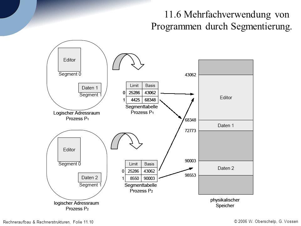 © 2006 W. Oberschelp, G. Vossen Rechneraufbau & Rechnerstrukturen, Folie 11.10 11.6 Mehrfachverwendung von Programmen durch Segmentierung.