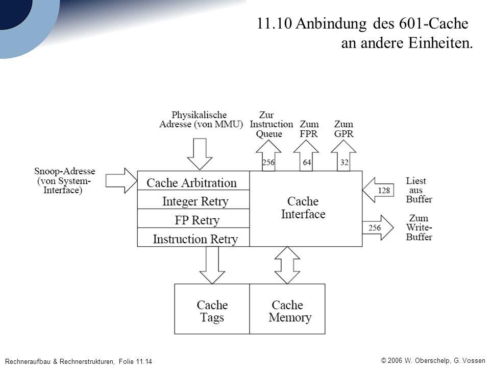 © 2006 W. Oberschelp, G. Vossen Rechneraufbau & Rechnerstrukturen, Folie 11.14 11.10 Anbindung des 601-Cache an andere Einheiten.