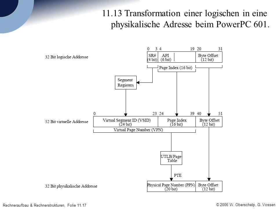 © 2006 W. Oberschelp, G. Vossen Rechneraufbau & Rechnerstrukturen, Folie 11.17 11.13 Transformation einer logischen in eine physikalische Adresse beim