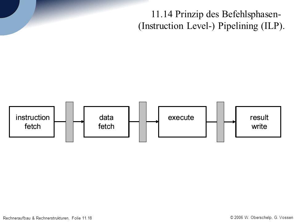 © 2006 W. Oberschelp, G. Vossen Rechneraufbau & Rechnerstrukturen, Folie 11.18 11.14 Prinzip des Befehlsphasen- (Instruction Level-) Pipelining (ILP).
