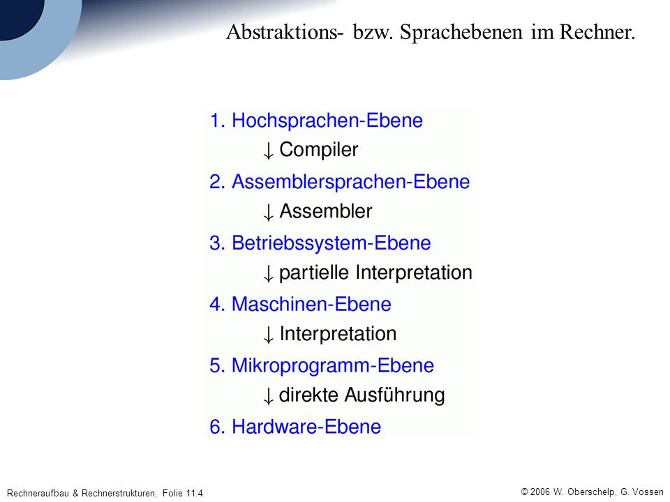 © 2006 W. Oberschelp, G. Vossen Rechneraufbau & Rechnerstrukturen, Folie 11.4 Abstraktions- bzw. Sprachebenen im Rechner.