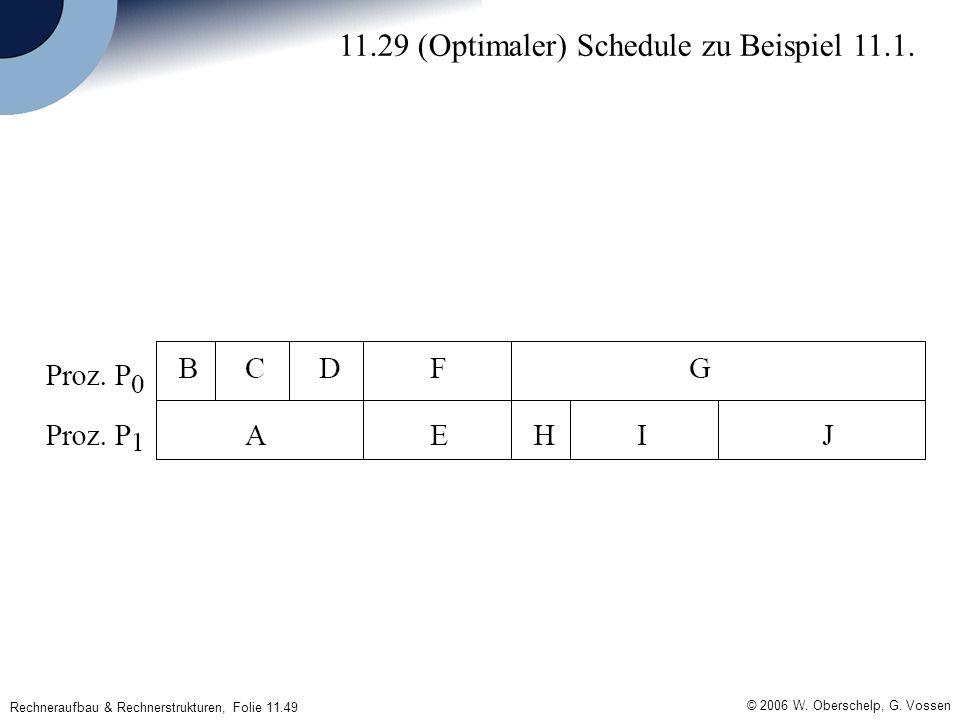 © 2006 W. Oberschelp, G. Vossen Rechneraufbau & Rechnerstrukturen, Folie 11.49 11.29 (Optimaler) Schedule zu Beispiel 11.1.