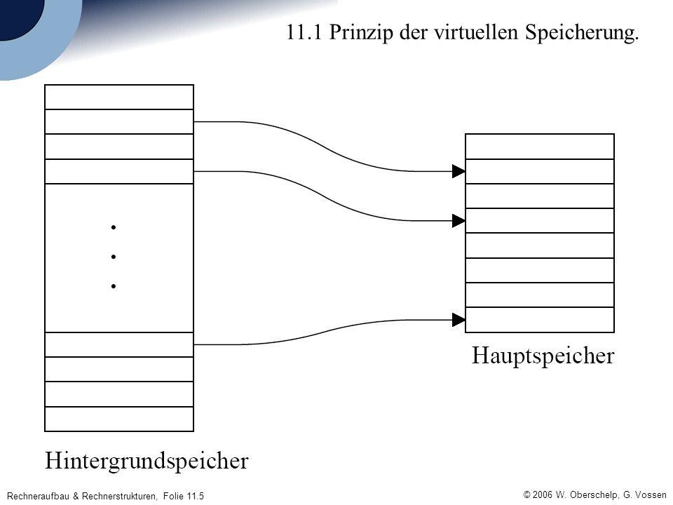 © 2006 W. Oberschelp, G. Vossen Rechneraufbau & Rechnerstrukturen, Folie 11.5 11.1 Prinzip der virtuellen Speicherung.
