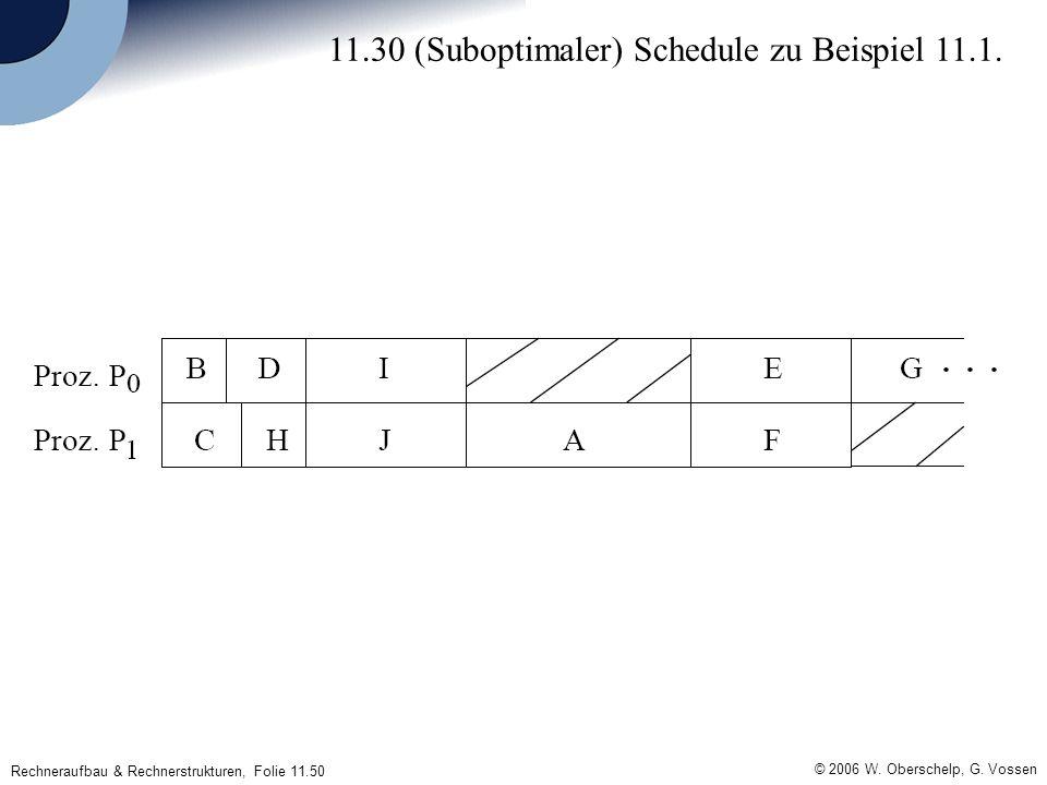 © 2006 W. Oberschelp, G. Vossen Rechneraufbau & Rechnerstrukturen, Folie 11.50 11.30 (Suboptimaler) Schedule zu Beispiel 11.1.