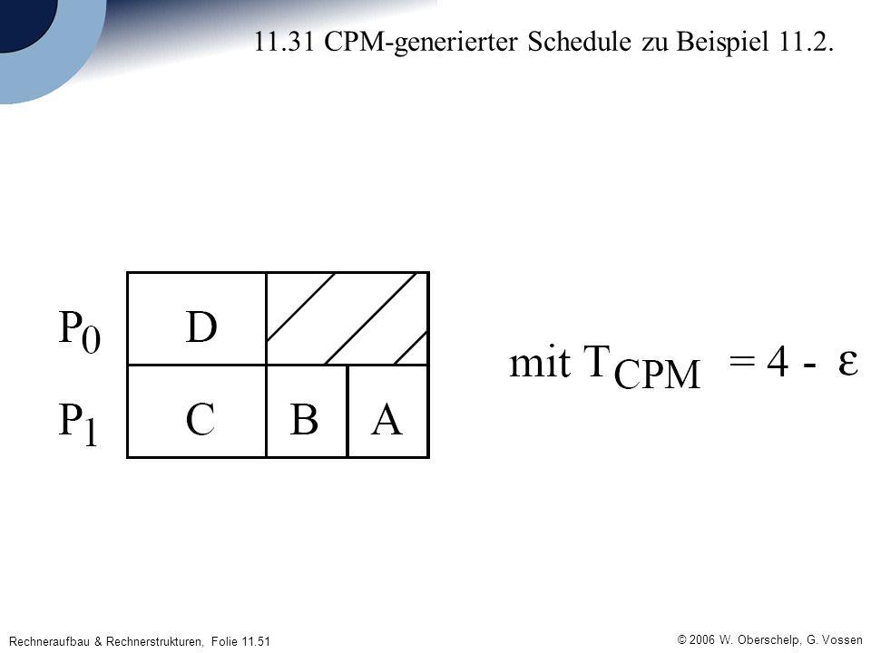 © 2006 W. Oberschelp, G. Vossen Rechneraufbau & Rechnerstrukturen, Folie 11.51 11.31 CPM-generierter Schedule zu Beispiel 11.2.