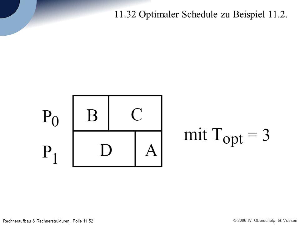 © 2006 W. Oberschelp, G. Vossen Rechneraufbau & Rechnerstrukturen, Folie 11.52 11.32 Optimaler Schedule zu Beispiel 11.2.