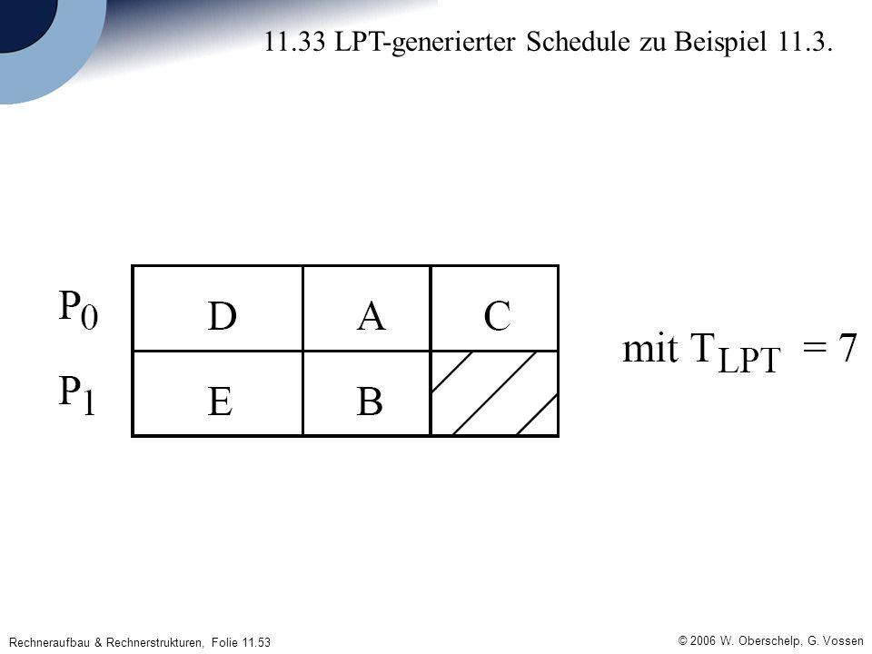 © 2006 W. Oberschelp, G. Vossen Rechneraufbau & Rechnerstrukturen, Folie 11.53 11.33 LPT-generierter Schedule zu Beispiel 11.3.