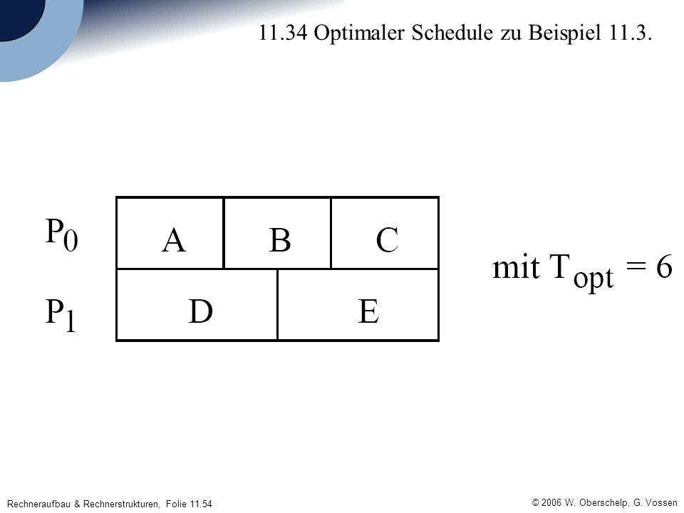 © 2006 W. Oberschelp, G. Vossen Rechneraufbau & Rechnerstrukturen, Folie 11.54 11.34 Optimaler Schedule zu Beispiel 11.3.