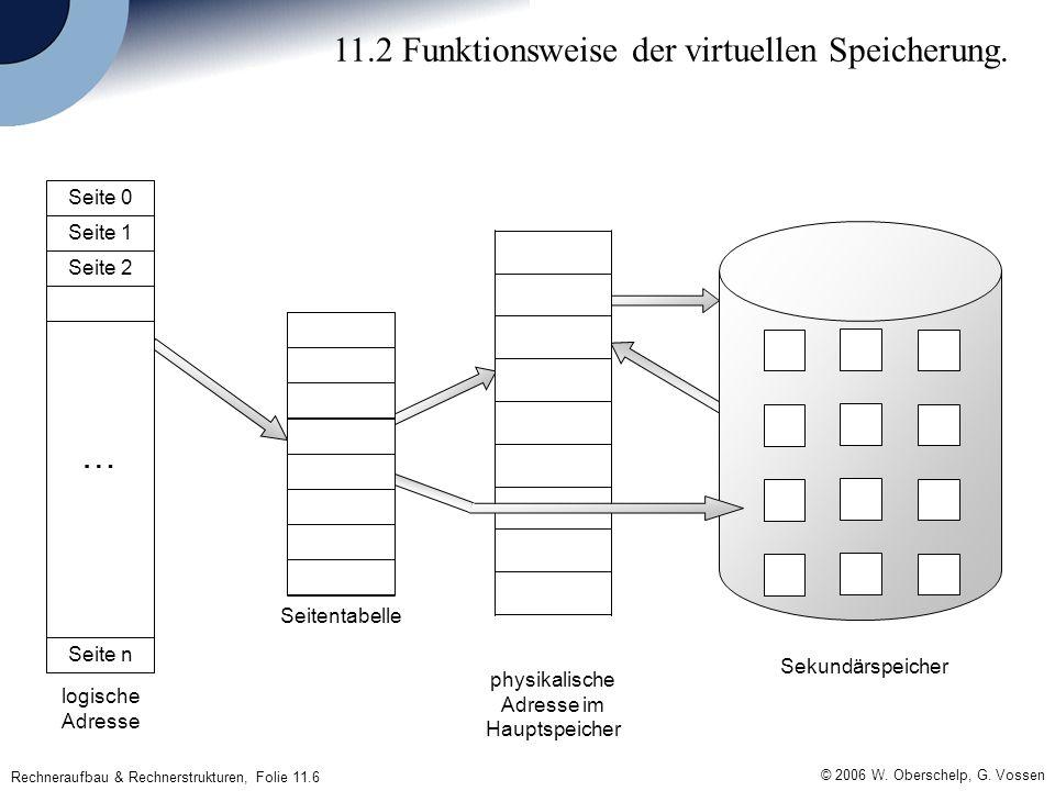© 2006 W. Oberschelp, G. Vossen Rechneraufbau & Rechnerstrukturen, Folie 11.6 11.2 Funktionsweise der virtuellen Speicherung. Seite n Seite 2 Seite 1