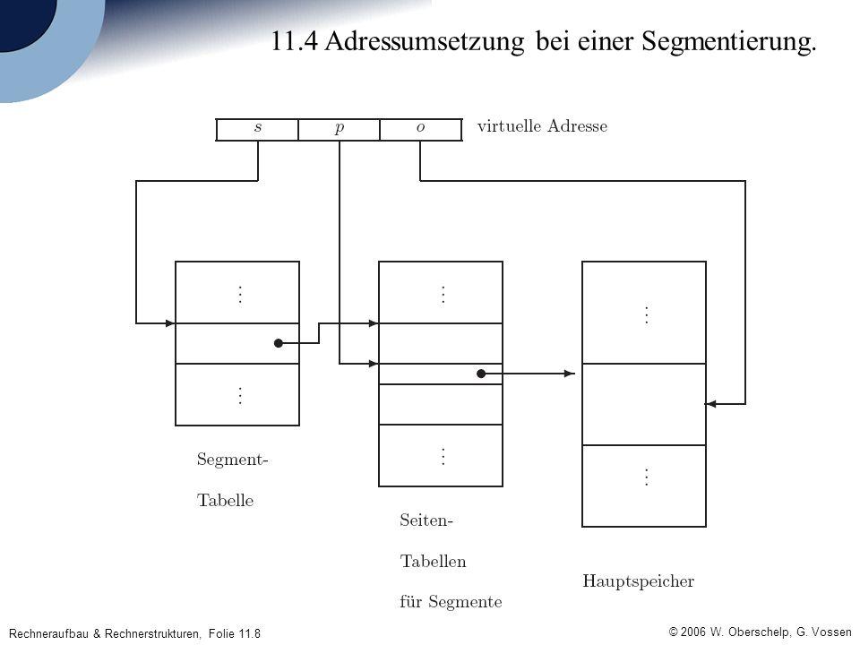 © 2006 W. Oberschelp, G. Vossen Rechneraufbau & Rechnerstrukturen, Folie 11.8 11.4 Adressumsetzung bei einer Segmentierung.