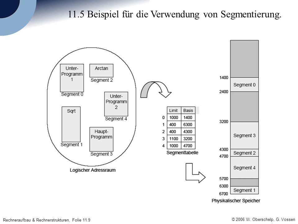 © 2006 W. Oberschelp, G. Vossen Rechneraufbau & Rechnerstrukturen, Folie 11.9 11.5 Beispiel für die Verwendung von Segmentierung.