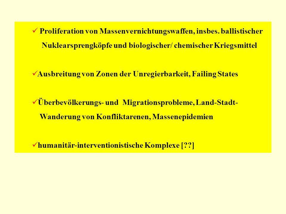 Proliferation von Massenvernichtungswaffen, insbes. ballistischer Nuklearsprengköpfe und biologischer/ chemischer Kriegsmittel Ausbreitung von Zonen d