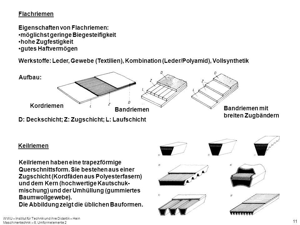 WWU – Institut für Technik und ihre Didaktik – Hein Maschinentechnik – 6. Umformelemente 2 11 Flachriemen Eigenschaften von Flachriemen: möglichst ger