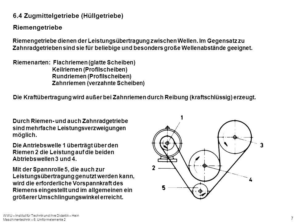 WWU – Institut für Technik und ihre Didaktik – Hein Maschinentechnik – 6. Umformelemente 2 7 6.4 Zugmittelgetriebe (Hüllgetriebe) Riemengetriebe Rieme