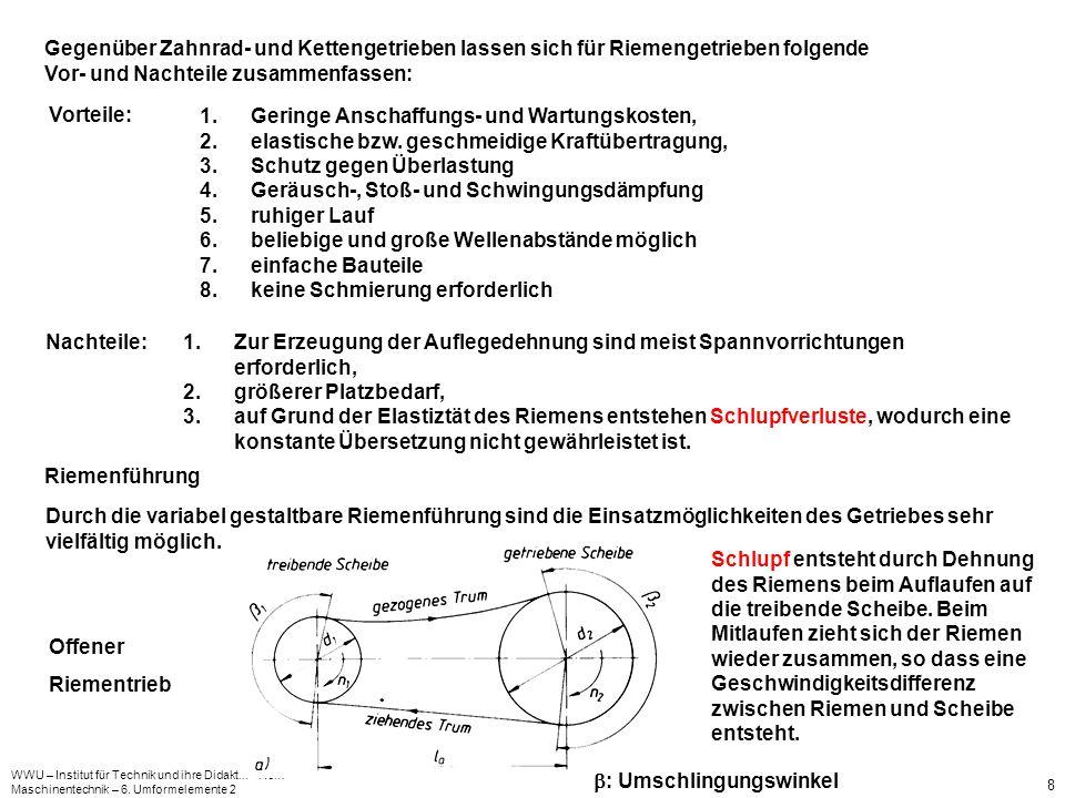 WWU – Institut für Technik und ihre Didaktik – Hein Maschinentechnik – 6.