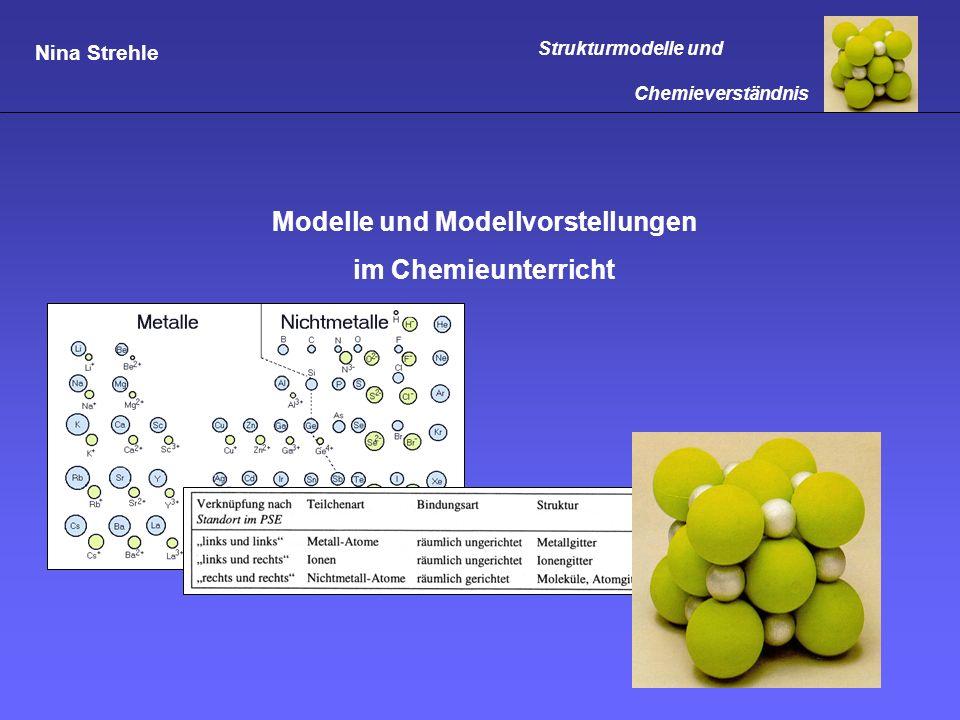 Nina Strehle Strukturmodelle und Chemieverständnis Bedeutung von Modellen in der Chemie und im Chemieunterricht (Steinbuch: Denken in Modellen) Schülervorstellung Aufgabe: Vervollständigt das Arbeitsblatt!