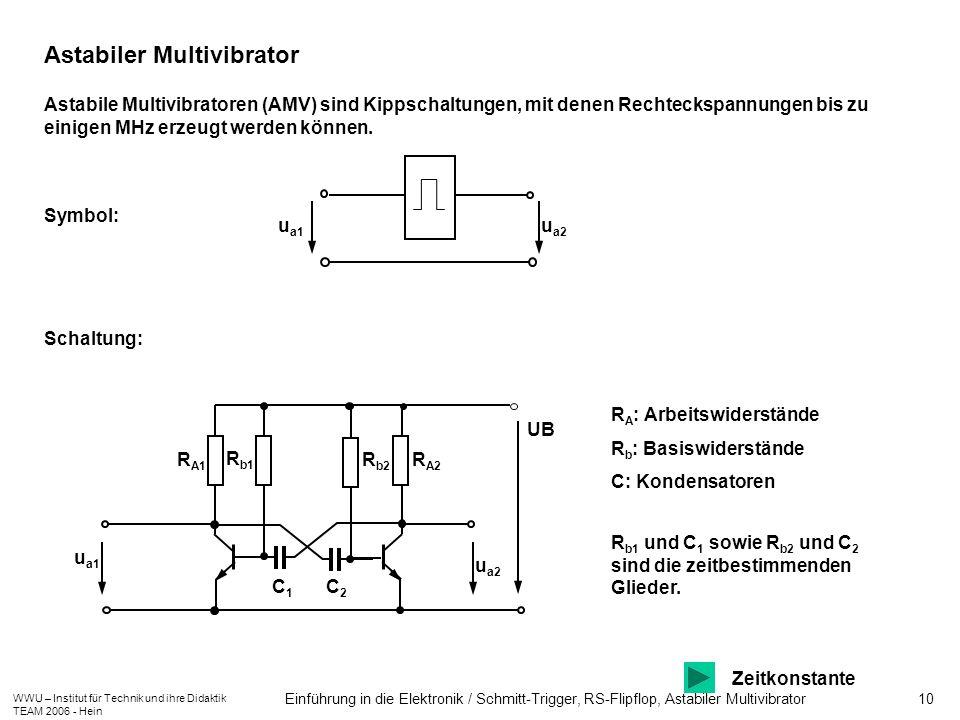 WWU – Institut für Technik und ihre Didaktik TEAM 2006 - Hein Einführung in die Elektronik / Schmitt-Trigger, RS-Flipflop, Astabiler Multivibrator 10