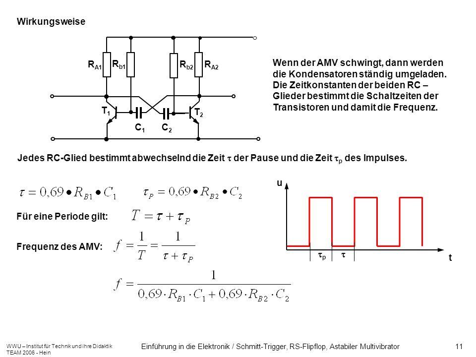 WWU – Institut für Technik und ihre Didaktik TEAM 2006 - Hein Einführung in die Elektronik / Schmitt-Trigger, RS-Flipflop, Astabiler Multivibrator 11
