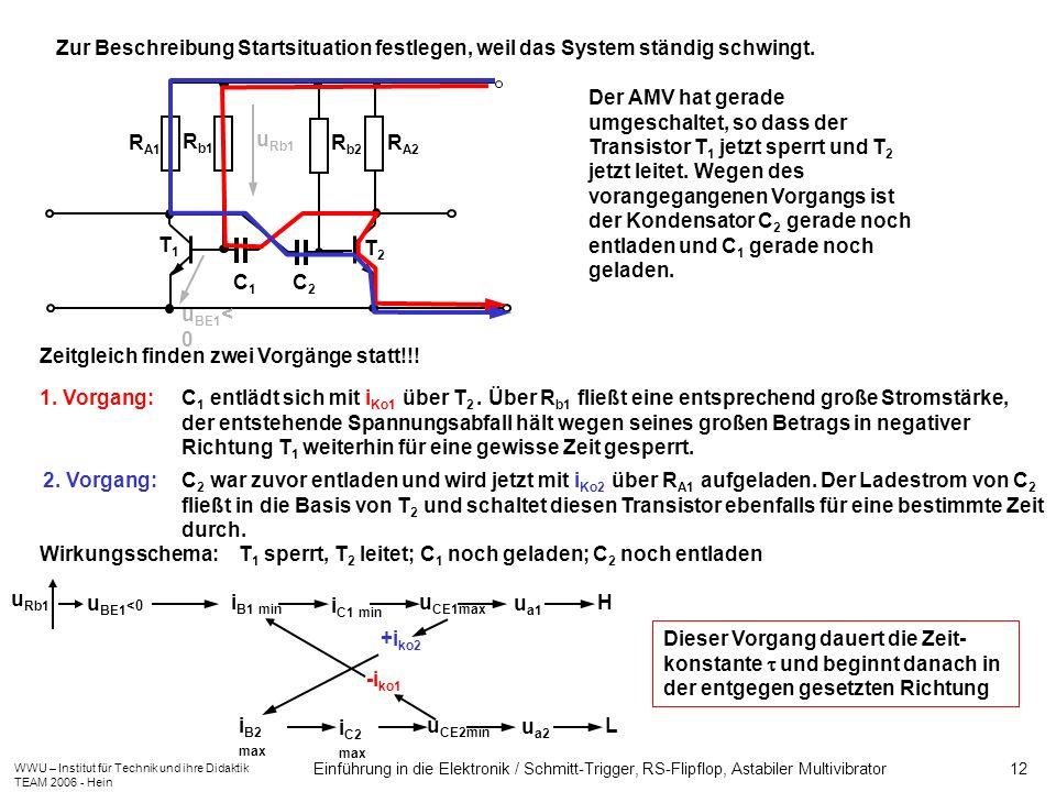 WWU – Institut für Technik und ihre Didaktik TEAM 2006 - Hein Einführung in die Elektronik / Schmitt-Trigger, RS-Flipflop, Astabiler Multivibrator 12