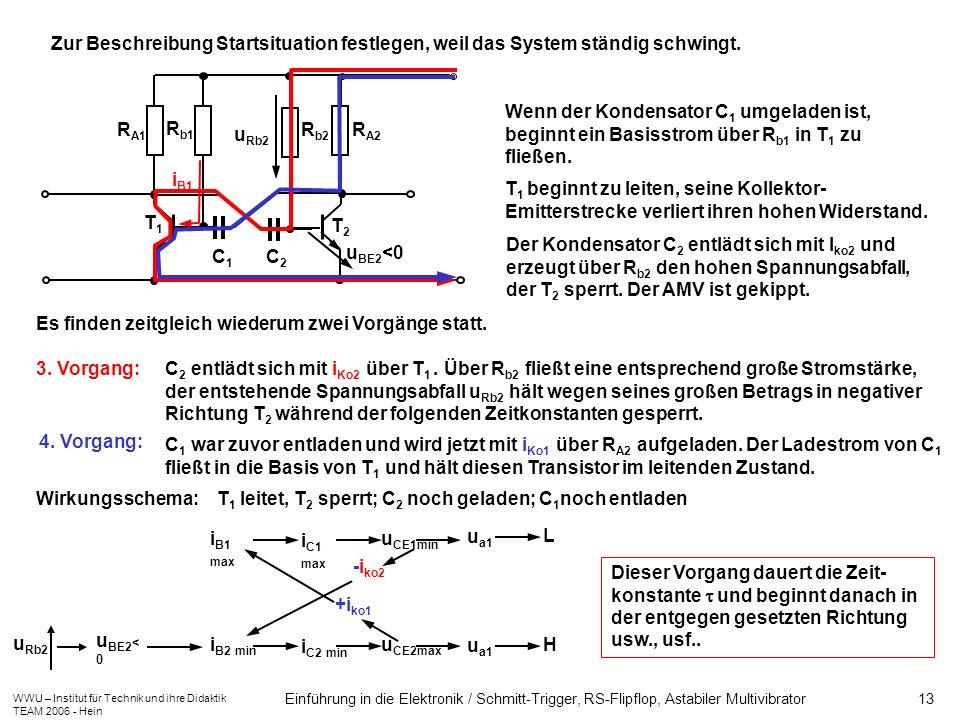 WWU – Institut für Technik und ihre Didaktik TEAM 2006 - Hein Einführung in die Elektronik / Schmitt-Trigger, RS-Flipflop, Astabiler Multivibrator 13