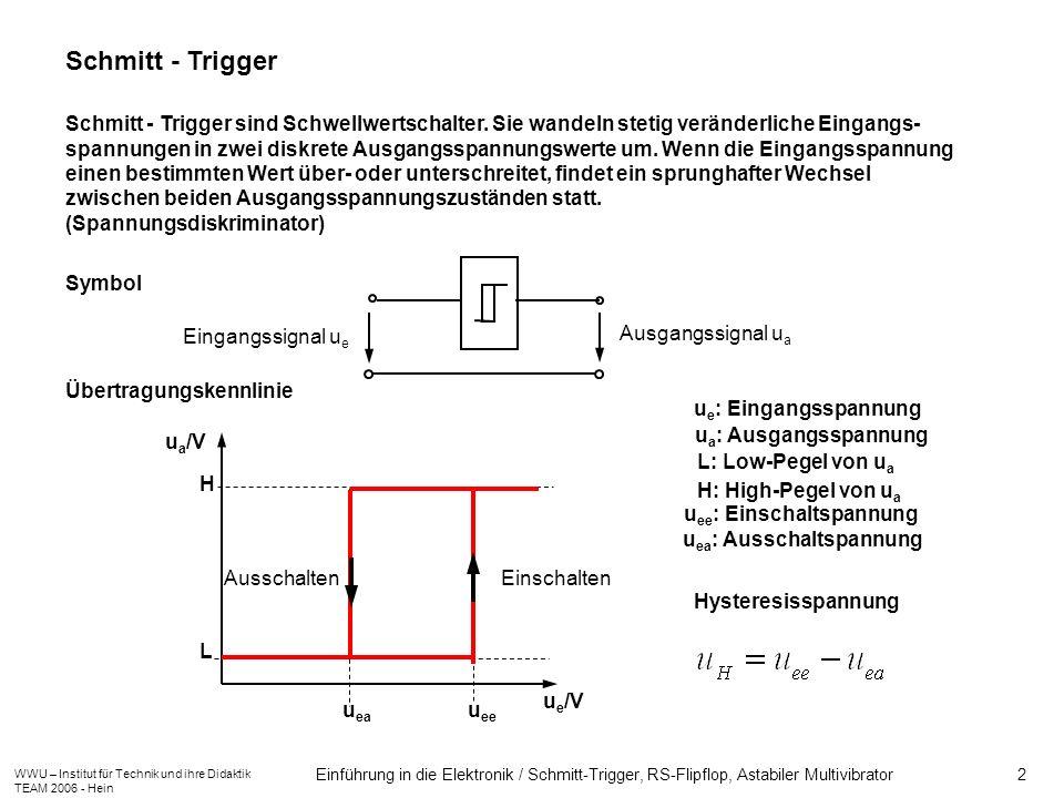 WWU – Institut für Technik und ihre Didaktik TEAM 2006 - Hein Einführung in die Elektronik / Schmitt-Trigger, RS-Flipflop, Astabiler Multivibrator 2 S
