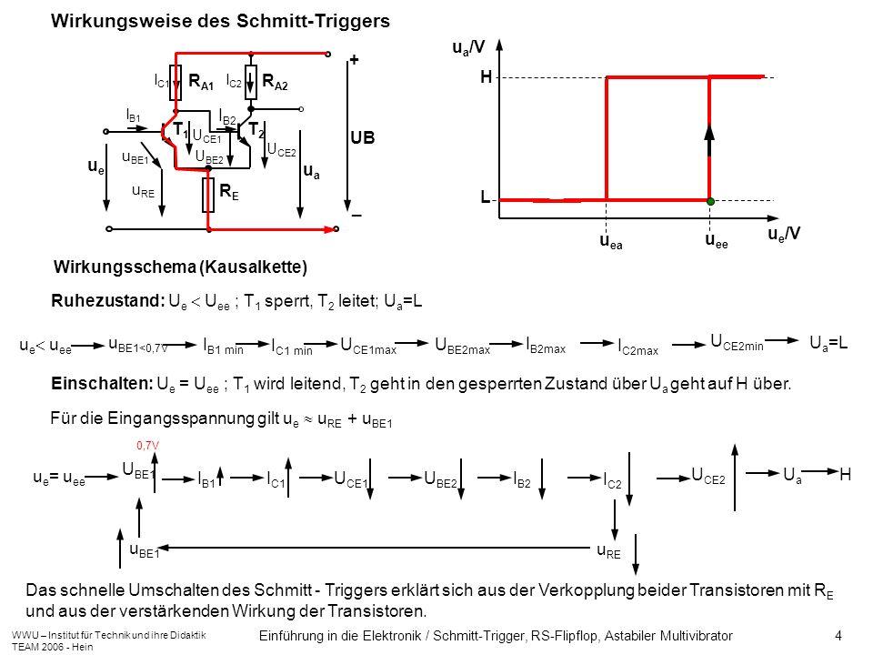 WWU – Institut für Technik und ihre Didaktik TEAM 2006 - Hein Einführung in die Elektronik / Schmitt-Trigger, RS-Flipflop, Astabiler Multivibrator 4 +