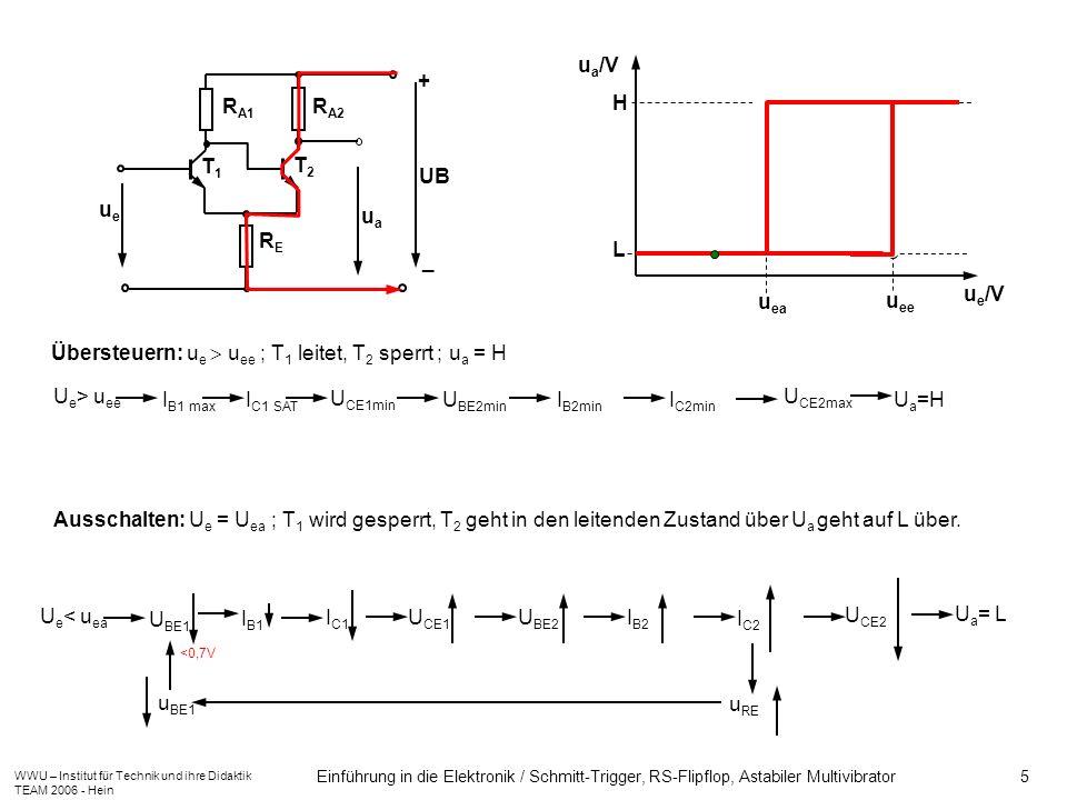 WWU – Institut für Technik und ihre Didaktik TEAM 2006 - Hein Einführung in die Elektronik / Schmitt-Trigger, RS-Flipflop, Astabiler Multivibrator 5 Ü