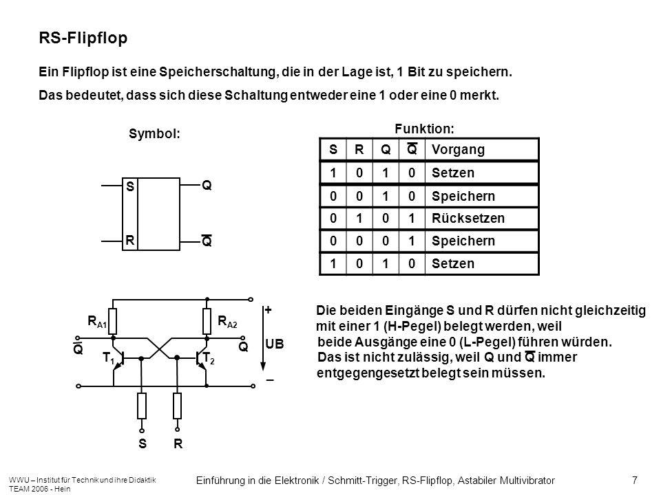 WWU – Institut für Technik und ihre Didaktik TEAM 2006 - Hein Einführung in die Elektronik / Schmitt-Trigger, RS-Flipflop, Astabiler Multivibrator 7 R