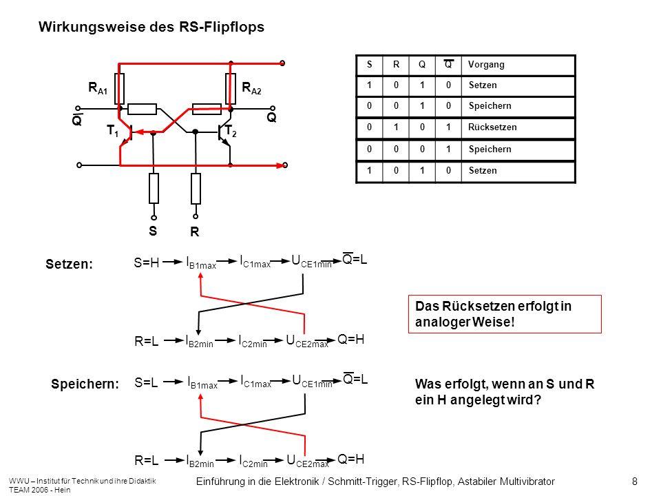WWU – Institut für Technik und ihre Didaktik TEAM 2006 - Hein Einführung in die Elektronik / Schmitt-Trigger, RS-Flipflop, Astabiler Multivibrator 8 W